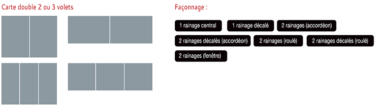 Format-Carte-double-BRISTOL-faconnage.jpg