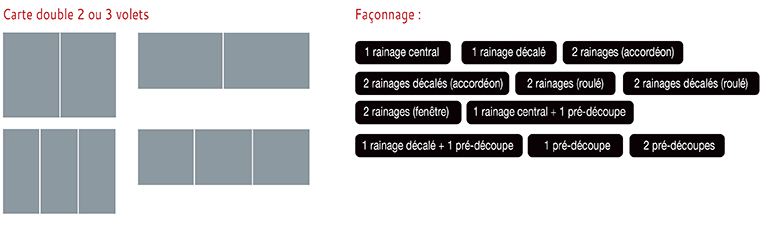 Format-Carte-double-faconnage.jpg